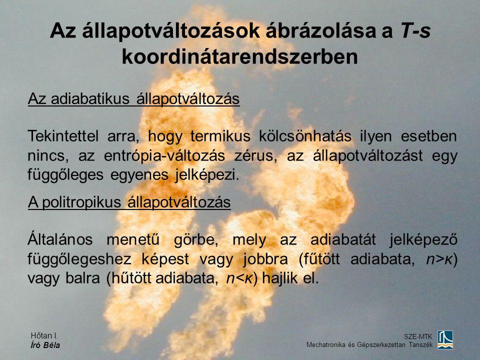 Hőtan I. Író Béla SZE-MTK Mechatronika és Gépszerkezettan Tanszék Az állapotváltozások ábrázolása a T-s koordinátarendszerben Az adiabatikus állapotvá