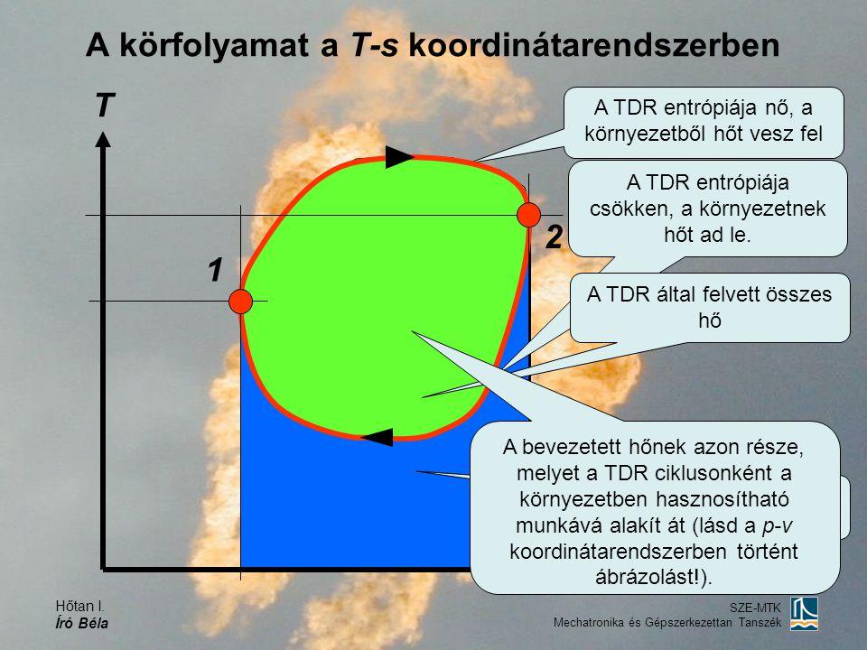 Hőtan I. Író Béla SZE-MTK Mechatronika és Gépszerkezettan Tanszék T s A körfolyamat a T-s koordinátarendszerben 1 2 A TDR entrópiája nő, a környezetbő
