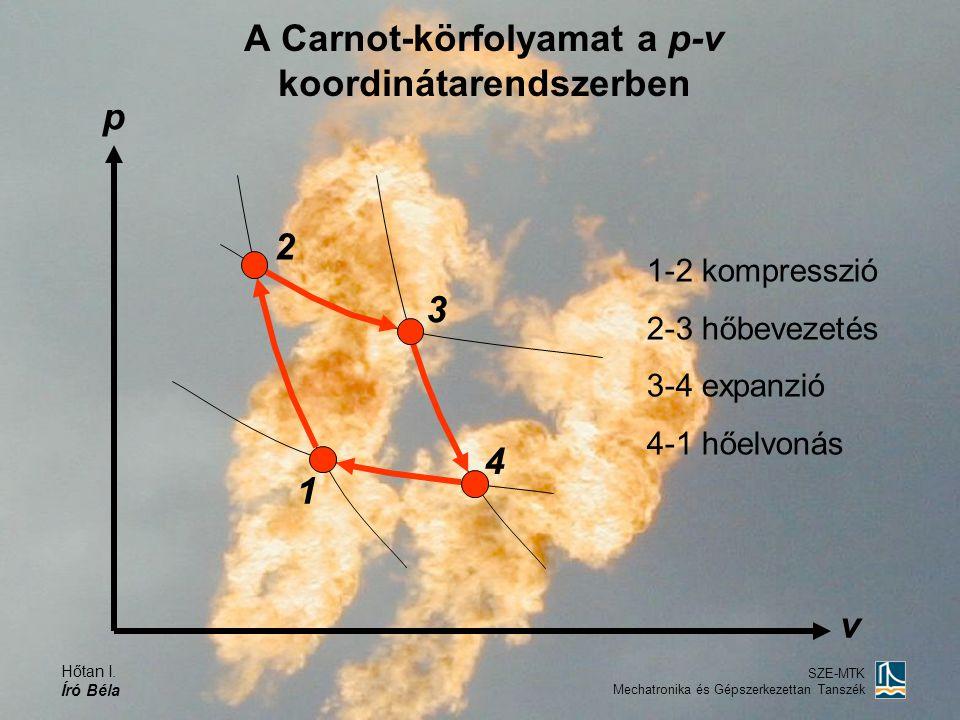 Hőtan I. Író Béla SZE-MTK Mechatronika és Gépszerkezettan Tanszék p v 1 2 3 4 1-2 kompresszió 2-3 hőbevezetés 3-4 expanzió 4-1 hőelvonás A Carnot-körf