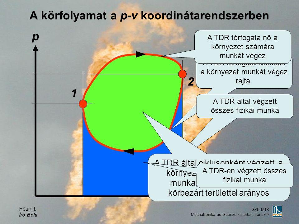 Hőtan I. Író Béla SZE-MTK Mechatronika és Gépszerkezettan Tanszék p v A körfolyamat a p-v koordinátarendszerben 1 2 A TDR térfogata csökken a környeze