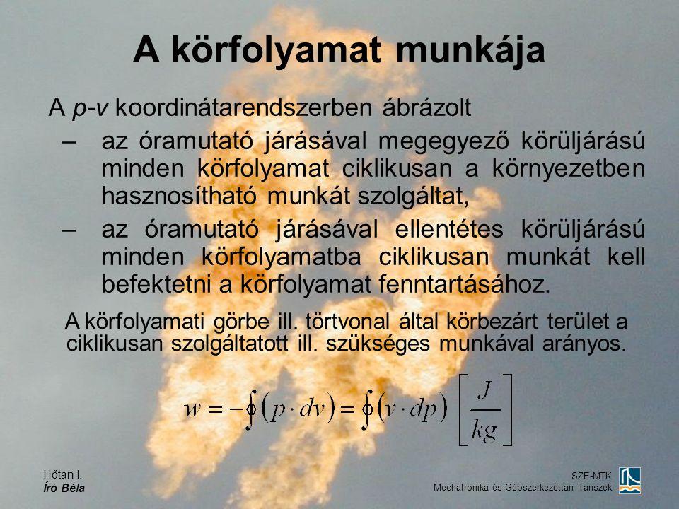 Hőtan I.Író Béla SZE-MTK Mechatronika és Gépszerkezettan Tanszék A termodinamika 2.