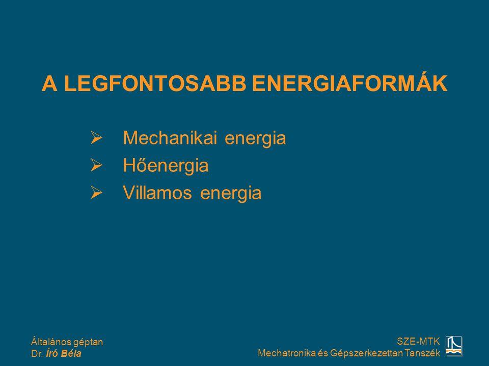 Általános géptan Dr. Író Béla SZE-MTK Mechatronika és Gépszerkezettan Tanszék A LEGFONTOSABB ENERGIAFORMÁK  Mechanikai energia  Hőenergia  Villamos