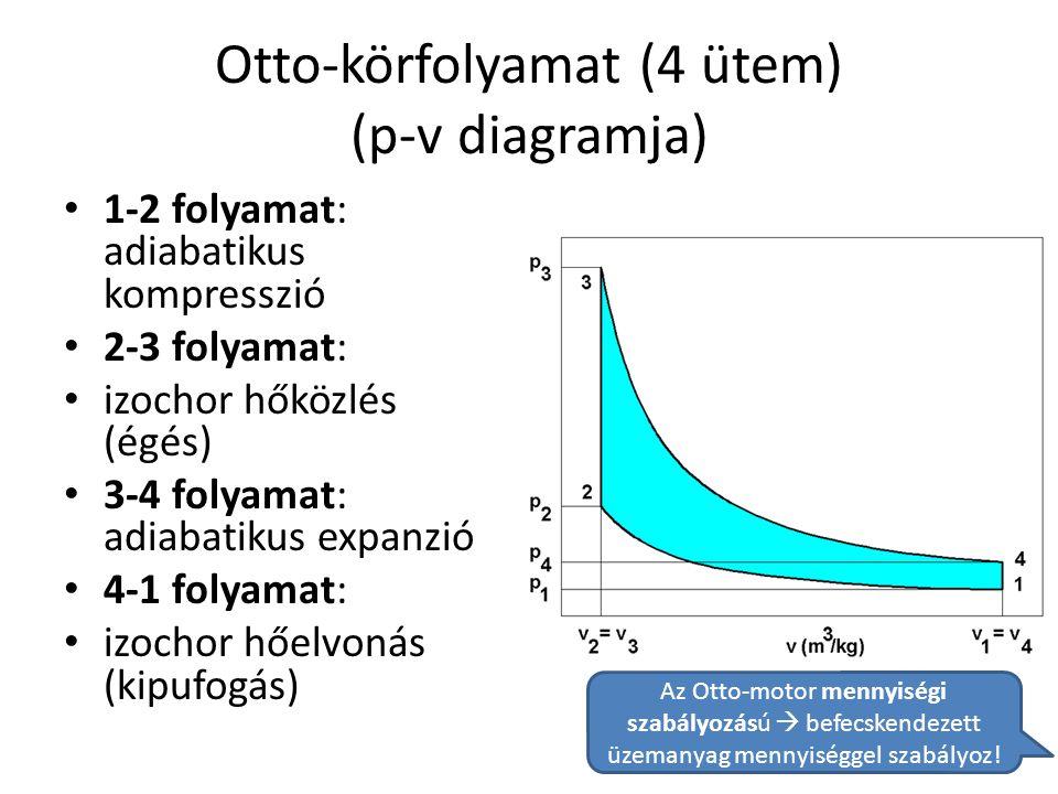 Otto-körfolyamat (4 ütem) (p-v diagramja) • 1-2 folyamat: adiabatikus kompresszió • 2-3 folyamat: • izochor hőközlés (égés) • 3-4 folyamat: adiabatiku