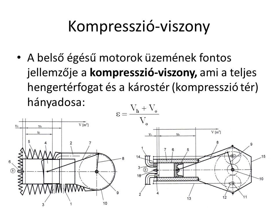 Kompresszió-viszony • A belső égésű motorok üzemének fontos jellemzője a kompresszió-viszony, ami a teljes hengertérfogat és a károstér (kompresszió t