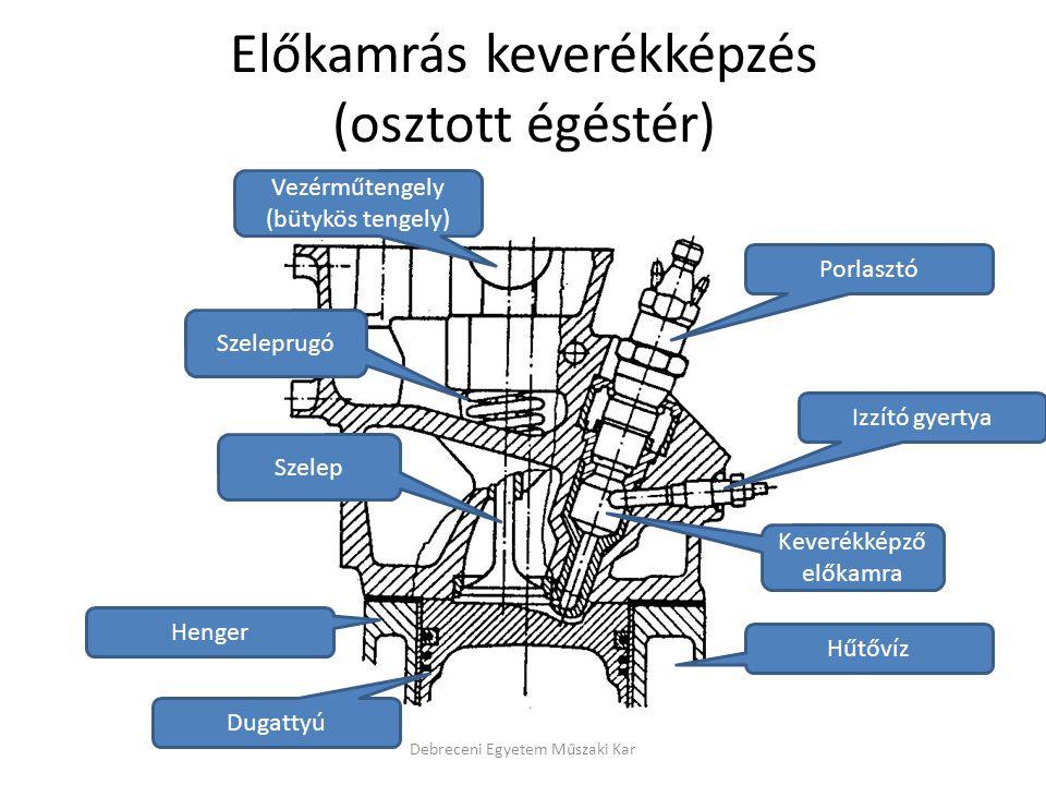 Előkamrás keverékképzés (osztott égéstér) Debreceni Egyetem Műszaki Kar Dugattyú Henger Hűtővíz Izzító gyertya Porlasztó Vezérműtengely (bütykös tenge