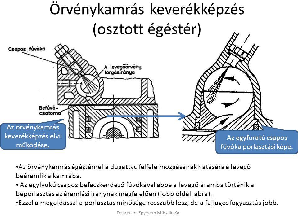 Örvénykamrás keverékképzés (osztott égéstér) Debreceni Egyetem Műszaki Kar Az örvénykamrás keverékképzés elvi működése. Az egyfuratú csapos fúvóka por