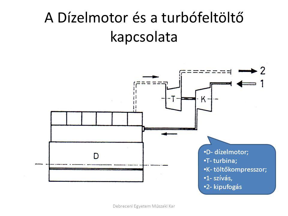 A Dízelmotor és a turbófeltöltő kapcsolata Debreceni Egyetem Műszaki Kar • D- dízelmotor; • T- turbina; • K- töltőkompresszor; • 1- szívás, • 2- kipuf