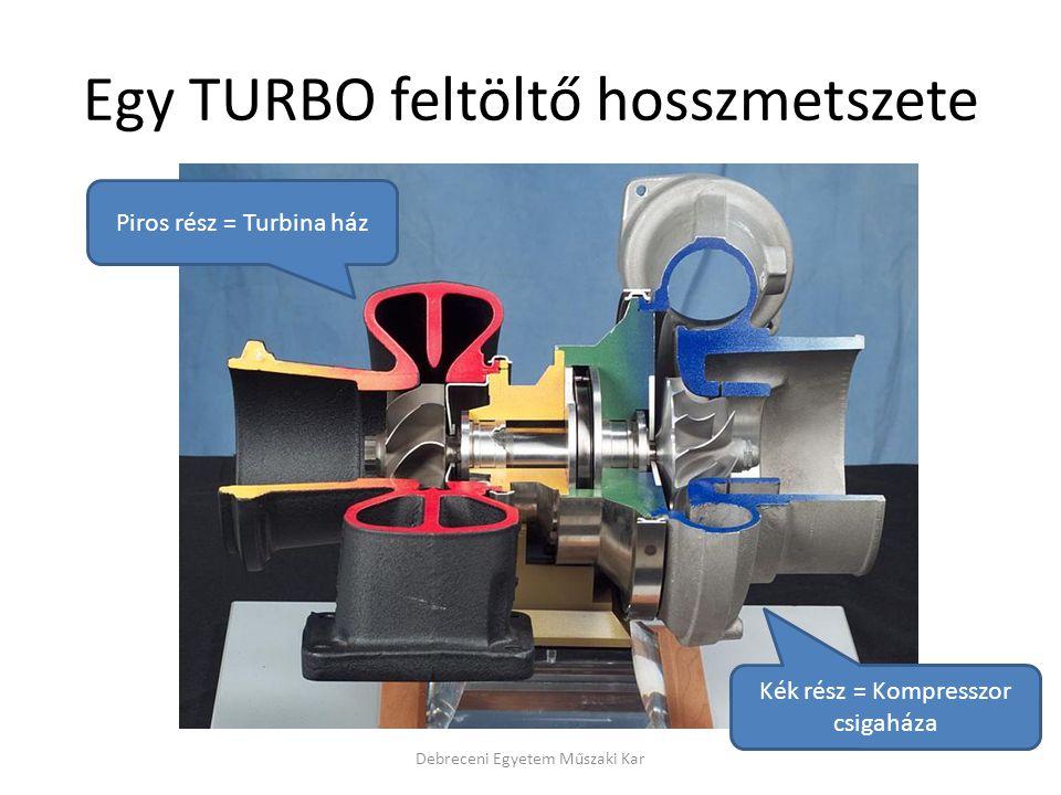 Egy TURBO feltöltő hosszmetszete Debreceni Egyetem Műszaki Kar Piros rész = Turbina ház Kék rész = Kompresszor csigaháza