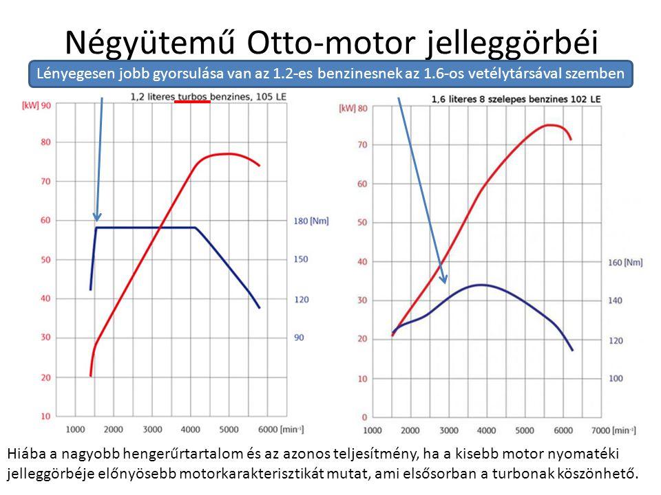 Négyütemű Otto-motor jelleggörbéi Hiába a nagyobb hengerűrtartalom és az azonos teljesítmény, ha a kisebb motor nyomatéki jelleggörbéje előnyösebb mot