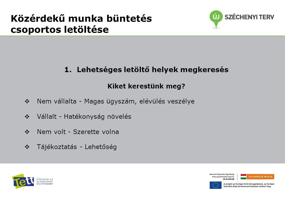 Közérdekű munka büntetés csoportos letöltése 2.Együttműködés feltételeinek tisztázása  Közérdekű munka felügyelő  Munkavédelmi oktatás  Foglalkozás egészségügyi vizsgálat  Munkavédelmi eszközök  Borsod-Abaúj-Zemplén megye- Mikrobusz  Munkafeladatok