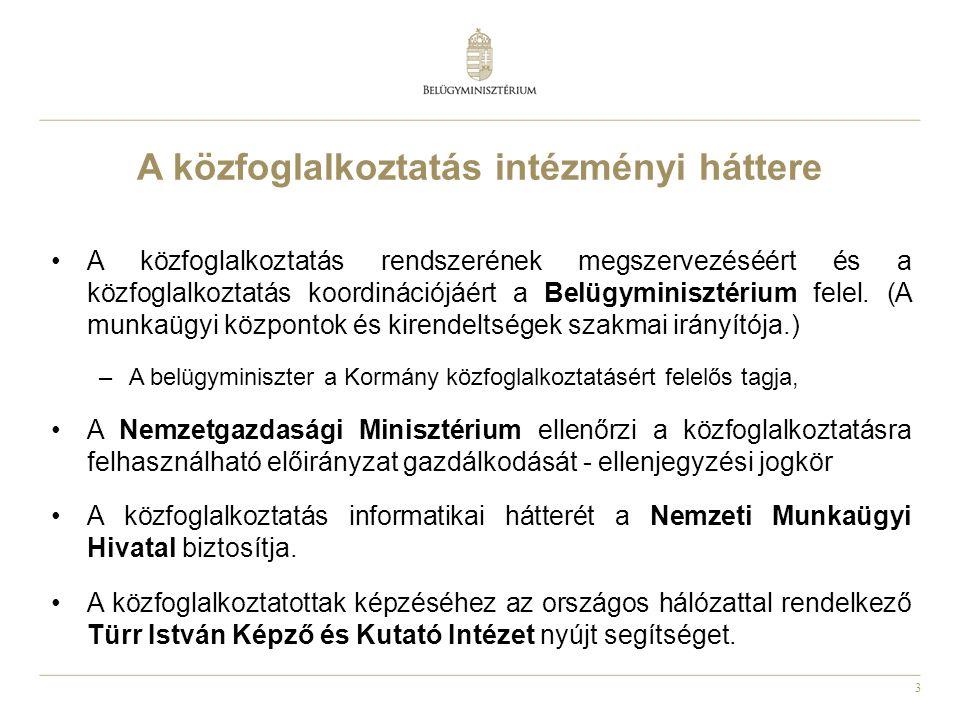 3 •A közfoglalkoztatás rendszerének megszervezéséért és a közfoglalkoztatás koordinációjáért a Belügyminisztérium felel. (A munkaügyi központok és kir