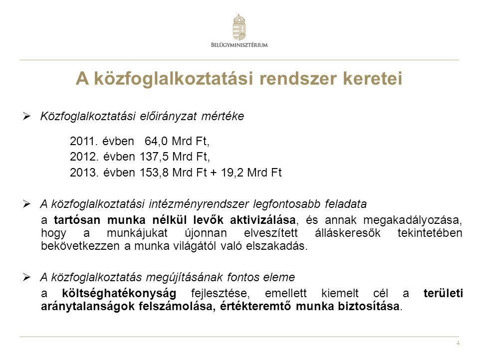 4 A közfoglalkoztatási rendszer keretei  Közfoglalkoztatási előirányzat mértéke 2011. évben 64,0 Mrd Ft, 2012. évben 137,5 Mrd Ft, 2013. évben 153,8