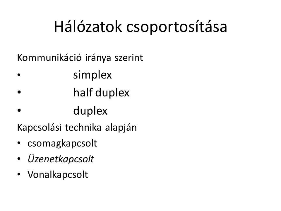Hálózatok csoportosítása Kommunikáció iránya szerint • simplex • half duplex • duplex Kapcsolási technika alapján • csomagkapcsolt • Üzenetkapcsolt • Vonalkapcsolt