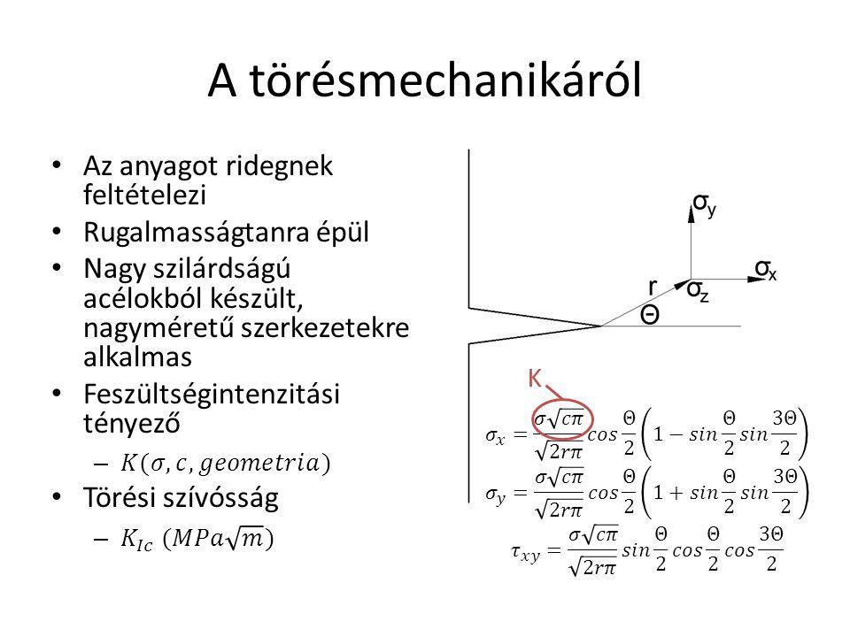 A törésmechanikáról K