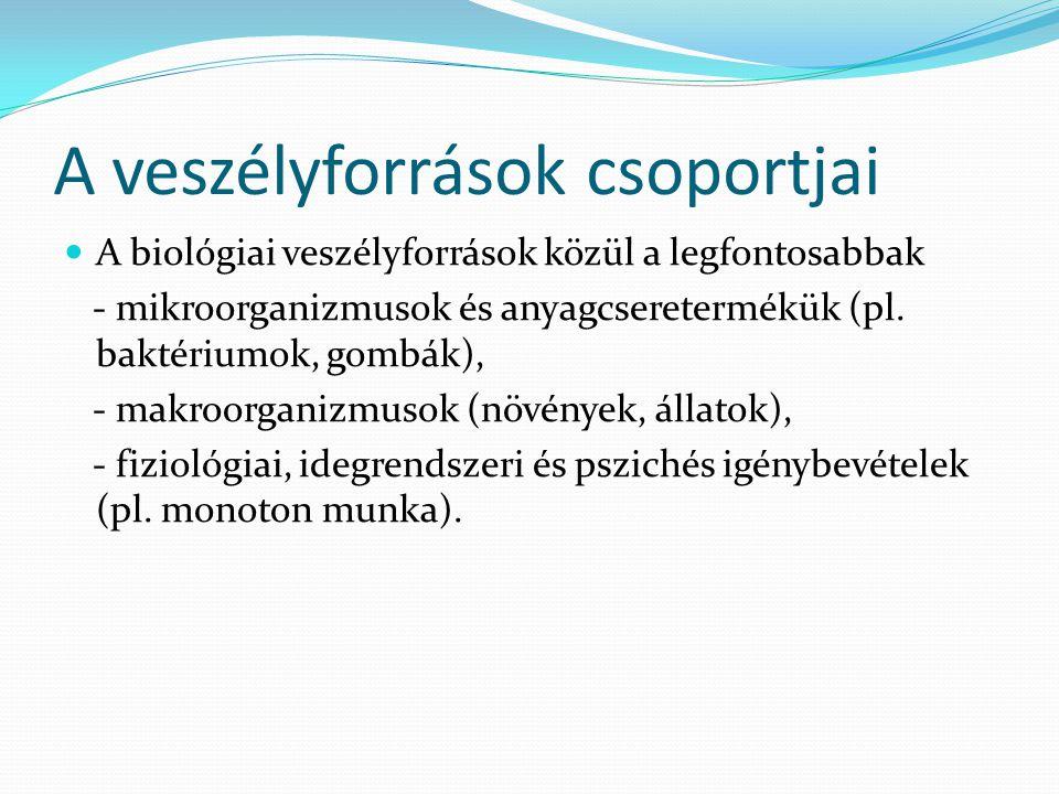 A veszélyforrások csoportjai  A biológiai veszélyforrások közül a legfontosabbak - mikroorganizmusok és anyagcseretermékük (pl. baktériumok, gombák),