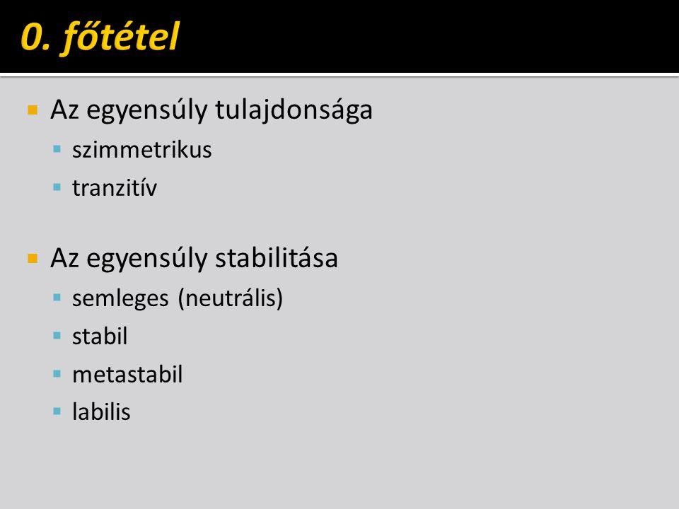  Az egyensúly tulajdonsága  szimmetrikus  tranzitív  Az egyensúly stabilitása  semleges (neutrális)  stabil  metastabil  labilis