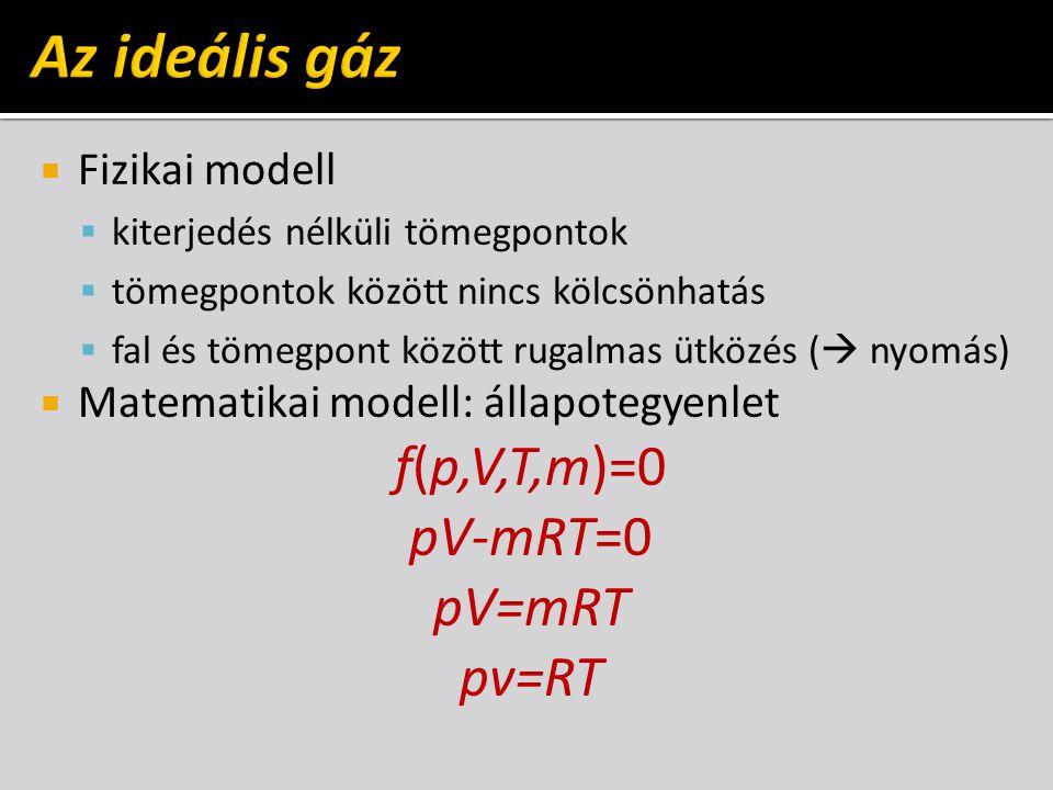  Fizikai modell  kiterjedés nélküli tömegpontok  tömegpontok között nincs kölcsönhatás  fal és tömegpont között rugalmas ütközés (  nyomás)  Mat