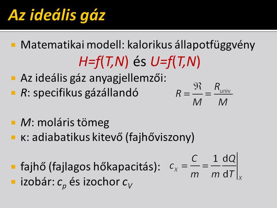  Matematikai modell: kalorikus állapotfüggvény H=f(T,N) és U=f(T,N)  Az ideális gáz anyagjellemzői:  R: specifikus gázállandó  M: moláris tömeg 