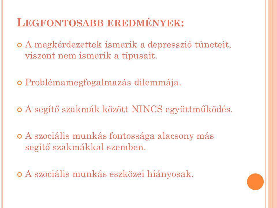L EGFONTOSABB EREDMÉNYEK : A megkérdezettek ismerik a depresszió tüneteit, viszont nem ismerik a típusait. Problémamegfogalmazás dilemmája. A segítő s