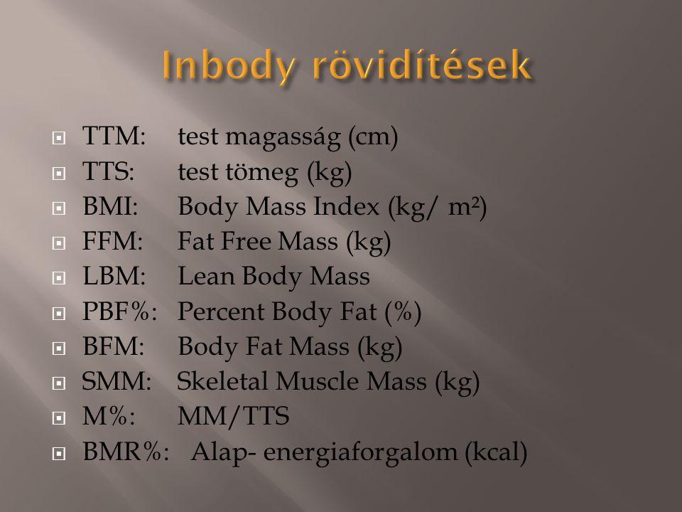  TTM: test magasság (cm)  TTS: test tömeg (kg)  BMI: Body Mass Index (kg/ m²)  FFM: Fat Free Mass (kg)  LBM:Lean Body Mass  PBF%: Percent Body Fat (%)  BFM: Body Fat Mass (kg)  SMM: Skeletal Muscle Mass (kg)  M%:MM/TTS  BMR%: Alap- energiaforgalom (kcal)