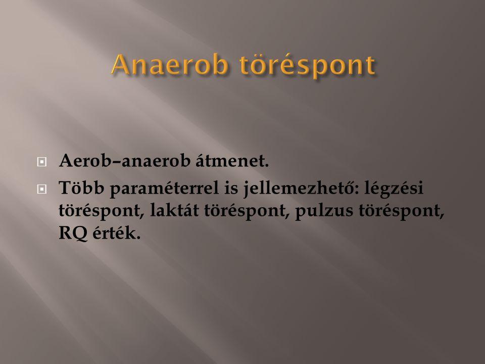  Aerob–anaerob átmenet.
