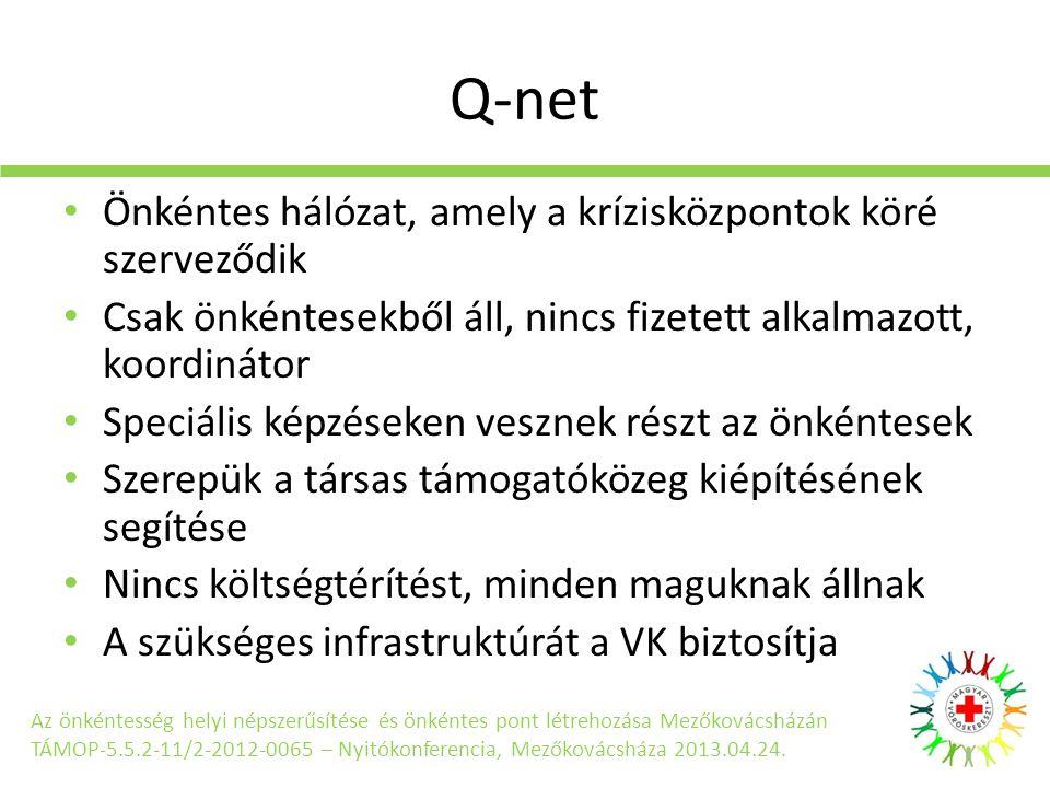 Q-net • Önkéntes hálózat, amely a krízisközpontok köré szerveződik • Csak önkéntesekből áll, nincs fizetett alkalmazott, koordinátor • Speciális képzé