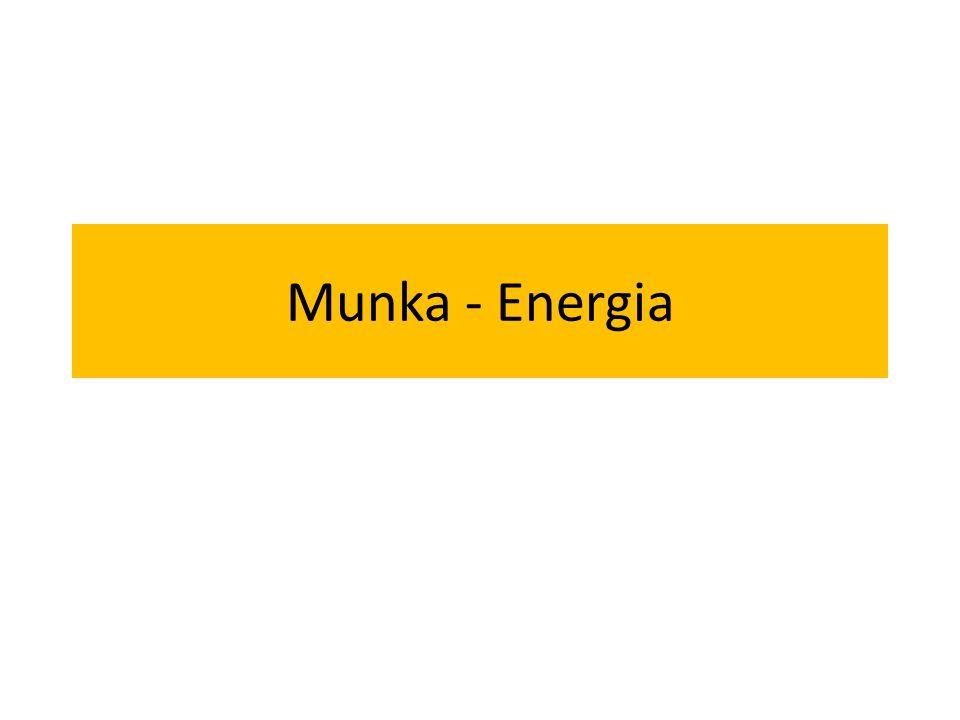 Az izom energiafelhasználása Mechanikai hatásfok: η=0,4 Összes felhasznált energia 60% hő 40% mozgási energia