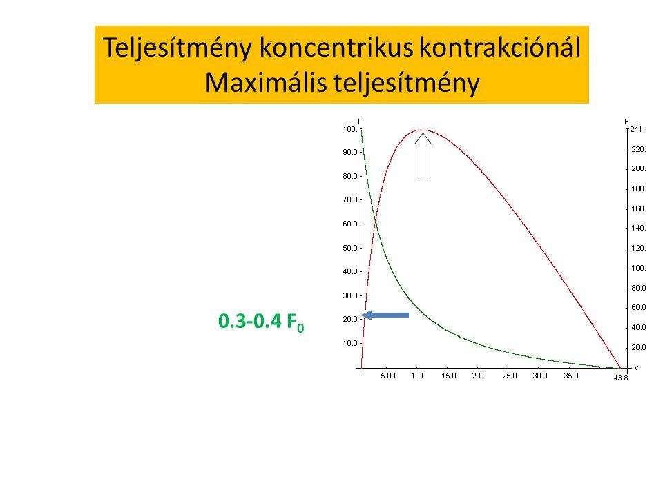 Teljesítmény P=W/t=F•v A teljesítmény megmutatja, hogy a sportoló izomzata 1 s alatt mennyi munkát végez