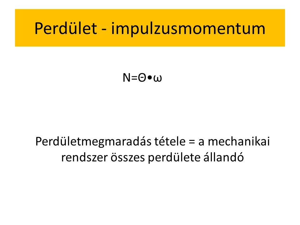 Impulzus - lendület Impulzusmegmaradás tétele= a mechanikai rendszer összes impulzusa állandó I=m•v