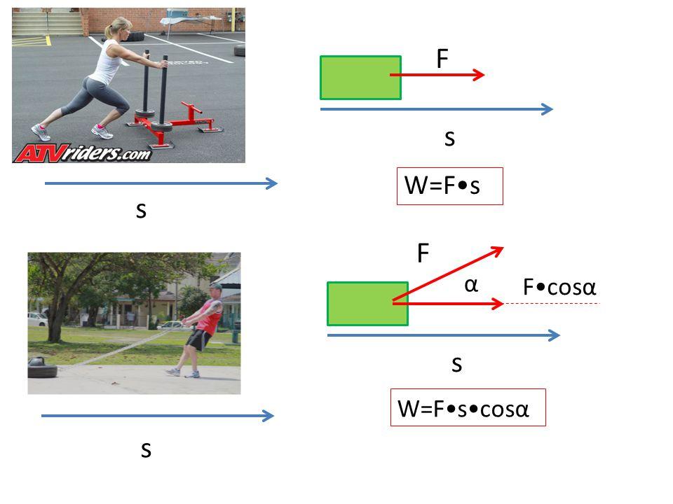 s F W=F•s s F W=F•s•cosα α F•cosα s s