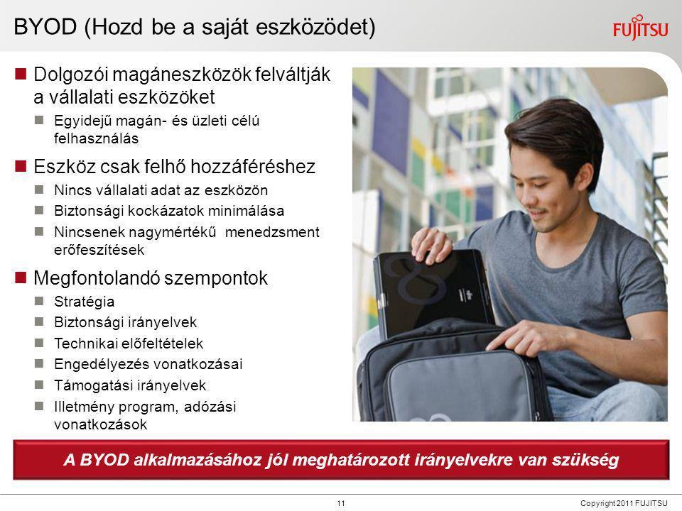 11 Copyright 2011 FUJITSU BYOD (Hozd be a saját eszközödet)  Dolgozói magáneszközök felváltják a vállalati eszközöket  Egyidejű magán- és üzleti cél