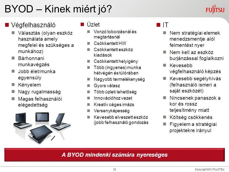 12 Copyright 2011 FUJITSU BYOD – Kinek miért jó?  Végfelhasználó  Választás (olyan eszköz használata amely megfelel és szükséges a munkához)  Bárho