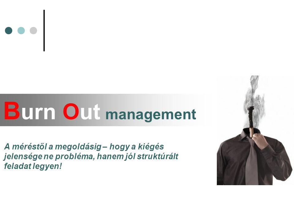 B urn Out management A méréstől a megoldásig – hogy a kiégés jelensége ne probléma, hanem jól struktúrált feladat legyen!
