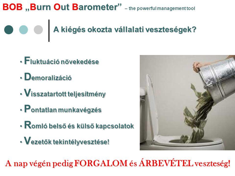"""BOBBurn Out Barometer BOB """"Burn Out Barometer"""" – the powerful management tool A kiégés okozta vállalati veszteségek? • F luktuáció növekedése • D emor"""