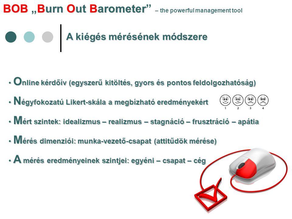 """BOBBurn Out Barometer BOB """"Burn Out Barometer"""" – the powerful management tool A kiégés mérésének módszere • O nline kérdőív (egyszerű kitöltés, gyors"""