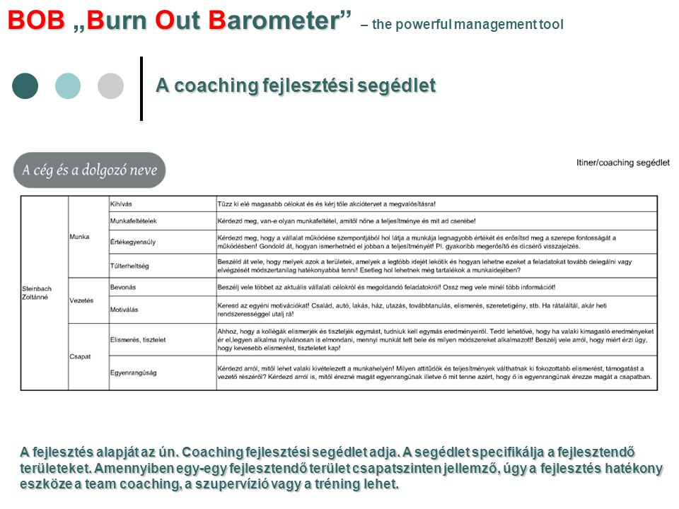"BOBBurn Out Barometer BOB ""Burn Out Barometer"" – the powerful management tool A coaching fejlesztési segédlet A fejlesztés alapját az ún. Coaching fej"