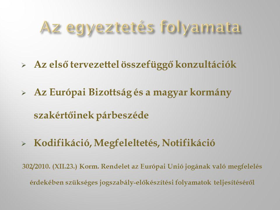  Az első tervezettel összefüggő konzultációk  Az Európai Bizottság és a magyar kormány szakértőinek párbeszéde  Kodifikáció, Megfeleltetés, Notifikáció 302/2010.