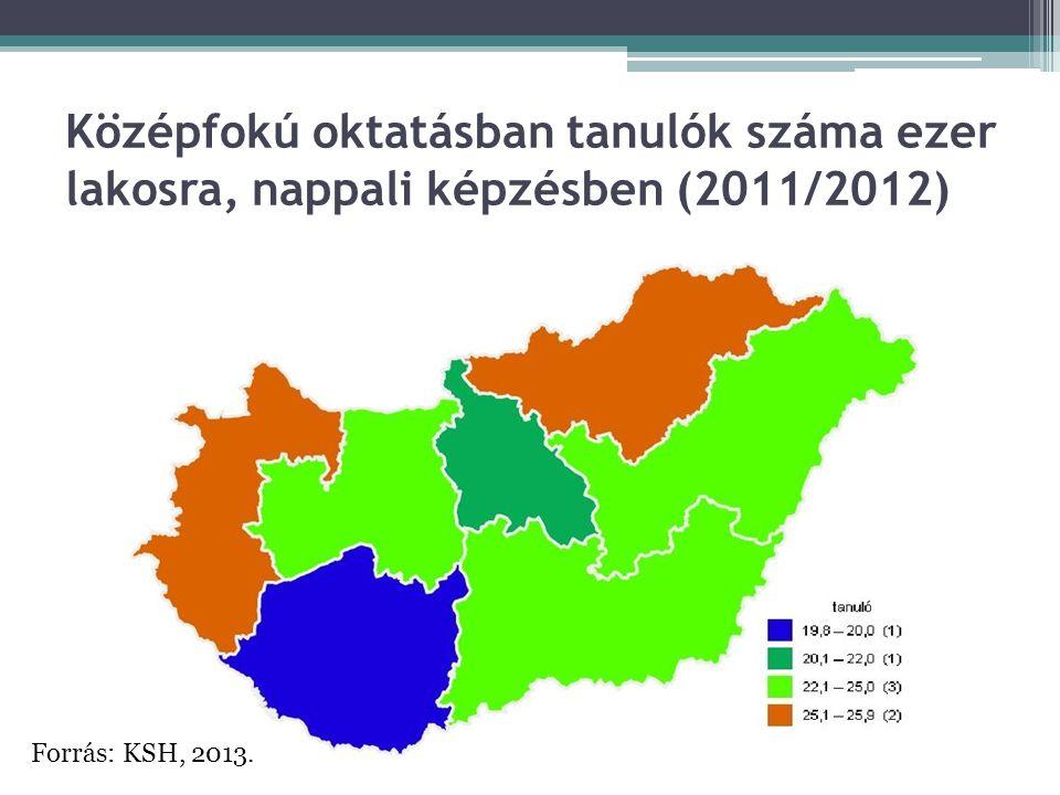 Középfokú oktatásban tanulók száma ezer lakosra, nappali képzésben (2011/2012) Forrás: KSH, 2013.