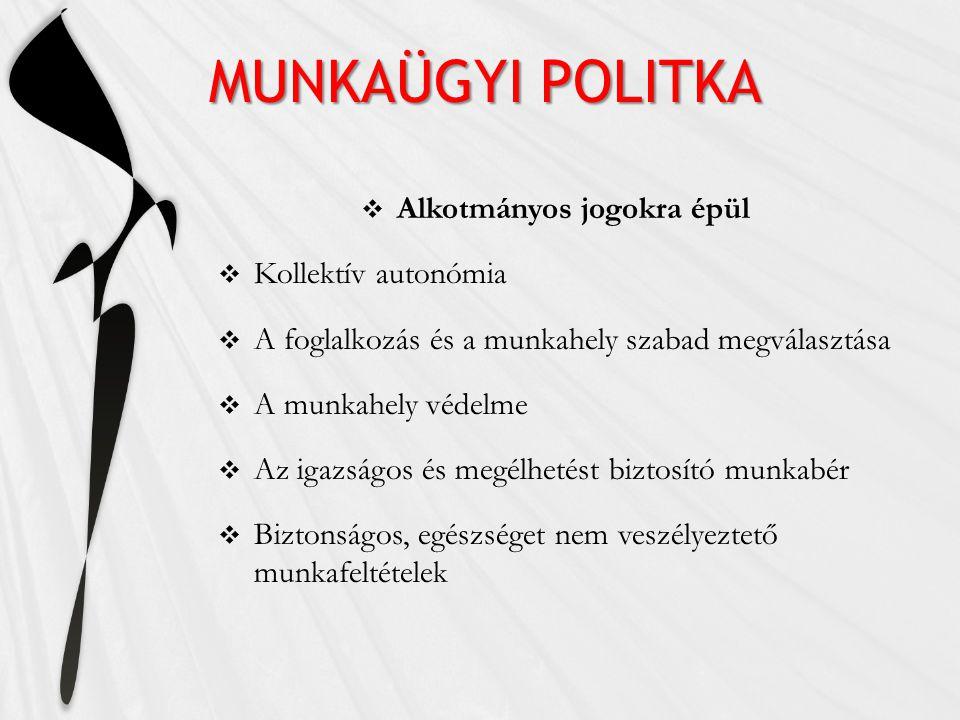 MUNKAÜGYI POLITKA  Alkotmányos jogokra épül  Kollektív autonómia  A foglalkozás és a munkahely szabad megválasztása  A munkahely védelme  Az igazságos és megélhetést biztosító munkabér  Biztonságos, egészséget nem veszélyeztető munkafeltételek