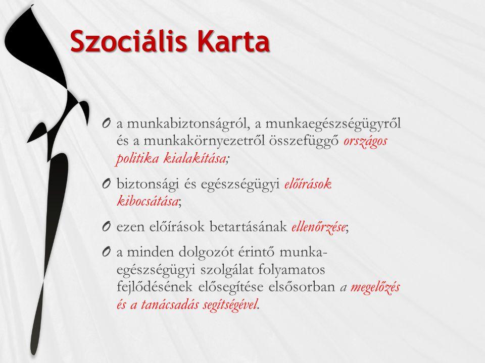 Szociális Karta