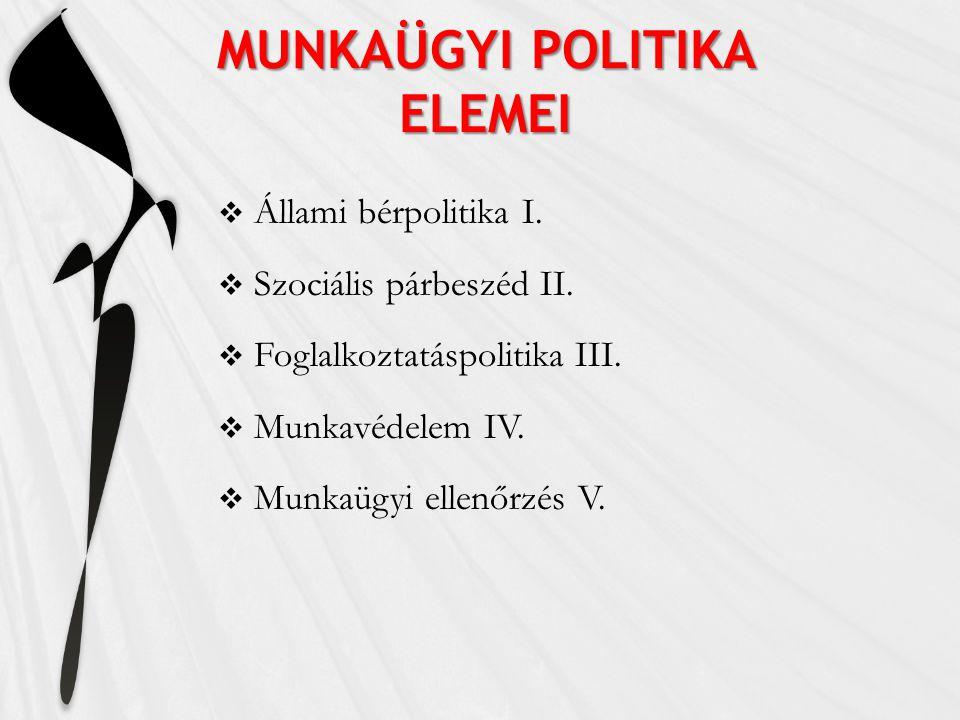 MUNKAÜGYI POLITIKA ELEMEI  Állami bérpolitika I.  Szociális párbeszéd II.  Foglalkoztatáspolitika III.  Munkavédelem IV.  Munkaügyi ellenőrzés V.