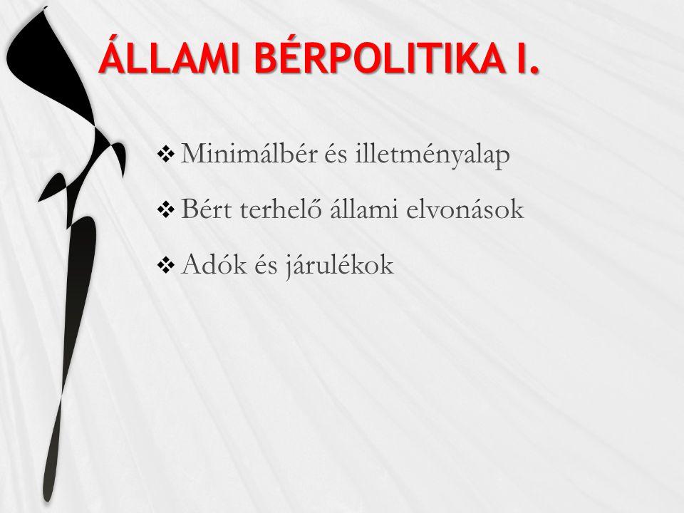 ÁLLAMI BÉRPOLITIKA I.