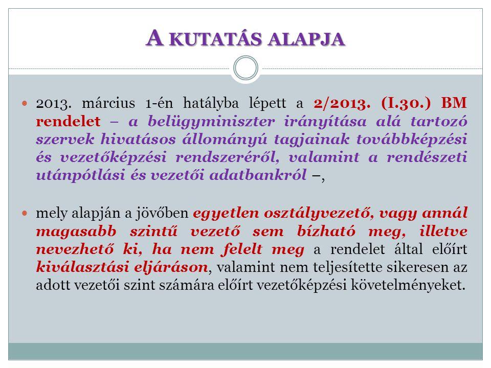 A KUTATÁS ALAPJA  2013. március 1-én hatályba lépett a 2/2013. (I.30.) BM rendelet – a belügyminiszter irányítása alá tartozó szervek hivatásos állom