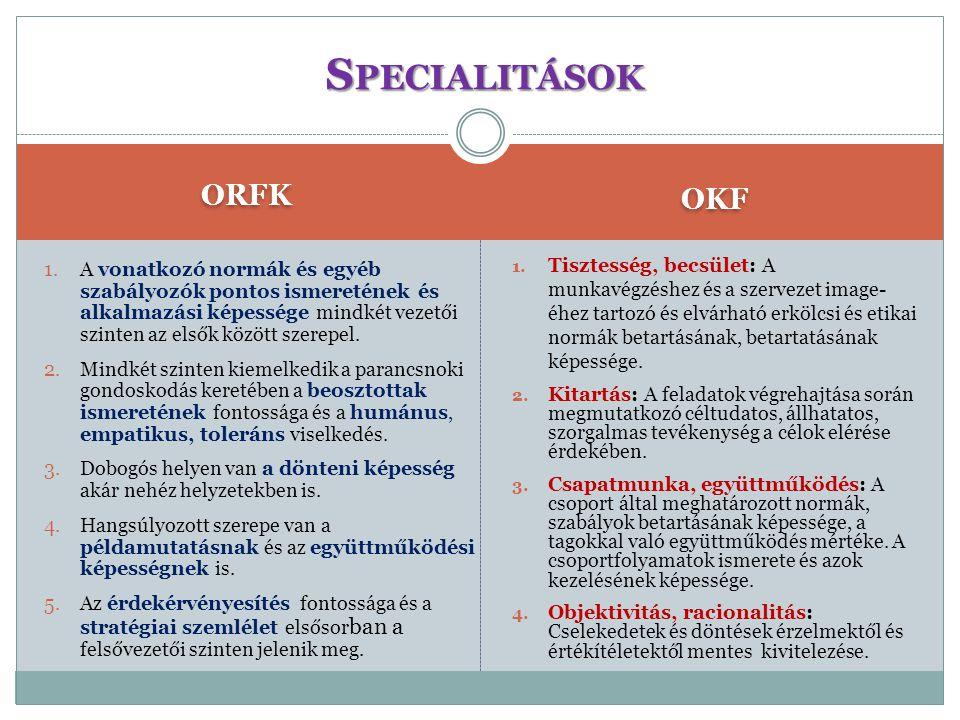 ORFK OKF 1.A vonatkozó normák és egyéb szabályozók pontos ismeretének és alkalmazási képessége mindkét vezetői szinten az elsők között szerepel. 2.Min
