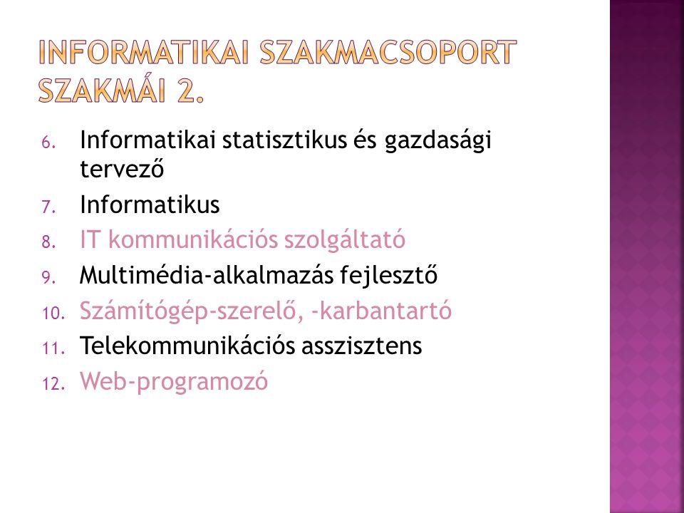 6. Informatikai statisztikus és gazdasági tervező 7. Informatikus 8. IT kommunikációs szolgáltató 9. Multimédia-alkalmazás fejlesztő 10. Számítógép-sz