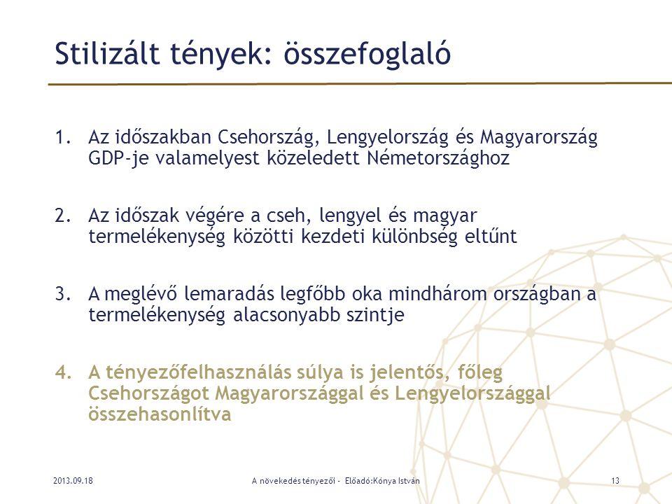 Stilizált tények: összefoglaló 1.Az időszakban Csehország, Lengyelország és Magyarország GDP-je valamelyest közeledett Németországhoz 2.Az időszak vég