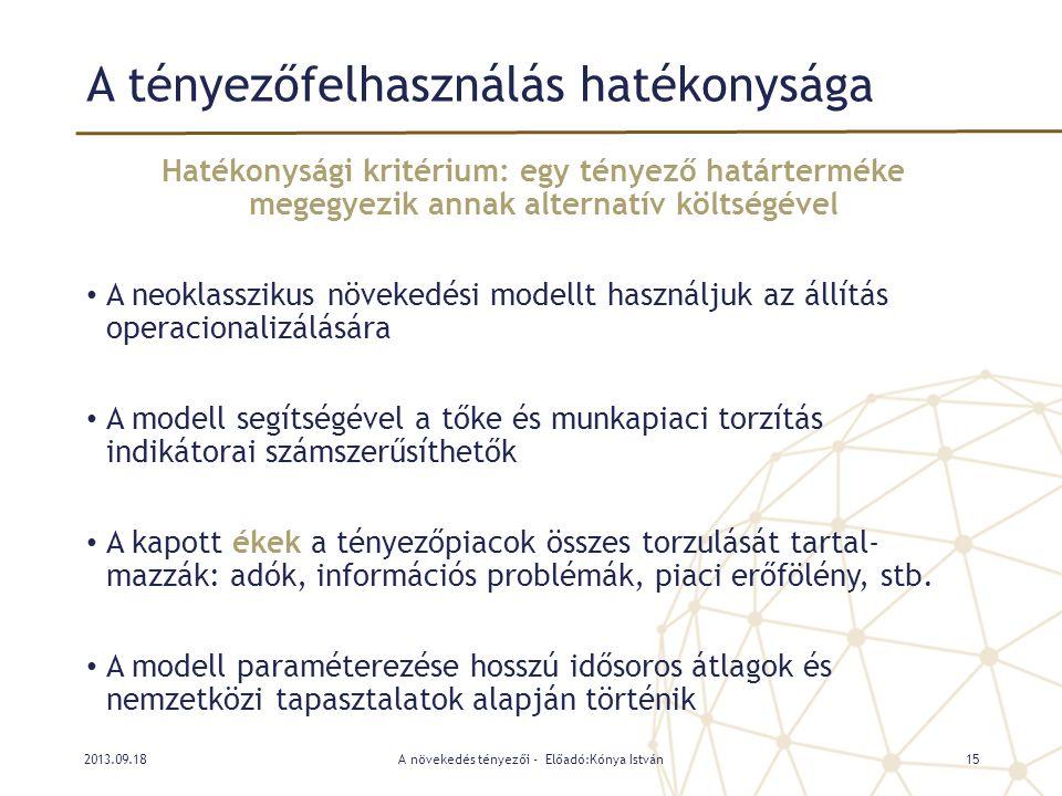 A tényezőfelhasználás hatékonysága Hatékonysági kritérium: egy tényező határterméke megegyezik annak alternatív költségével • A neoklasszikus növekedé