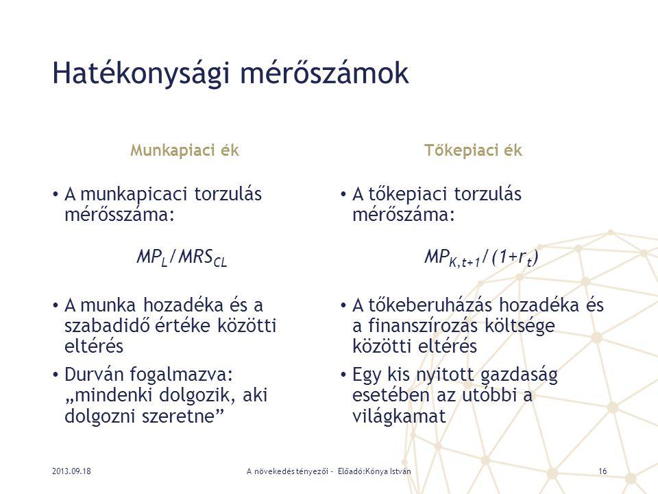 Hatékonysági mérőszámok Munkapiaci ék • A munkapicaci torzulás mérősszáma: MP L /MRS CL • A munka hozadéka és a szabadidő értéke közötti eltérés • Dur