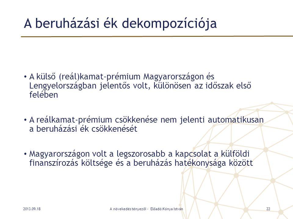 A beruházási ék dekompozíciója • A külső (reál)kamat-prémium Magyarországon és Lengyelországban jelentős volt, különösen az időszak első felében • A r