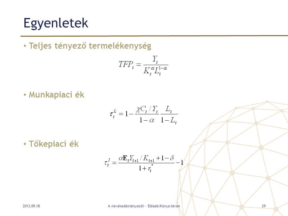 Egyenletek • Teljes tényező termelékenység • Munkapiaci ék • Tőkepiaci ék 2013.09.18A növekedés tényezői - Előadó:Kónya István29